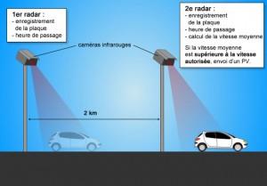 Super radars bientôt présents dans les tunnels bruxellois